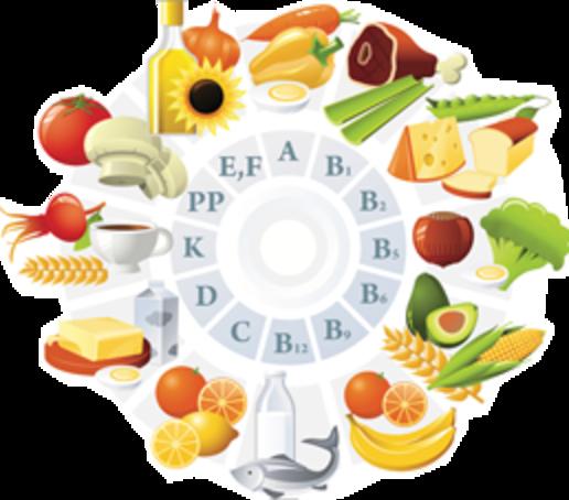 Vitamin_Wheel200