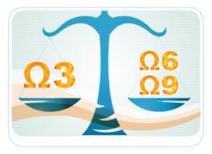omega3_n_omega6_balance