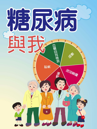 diabetes_n_us_chinese80